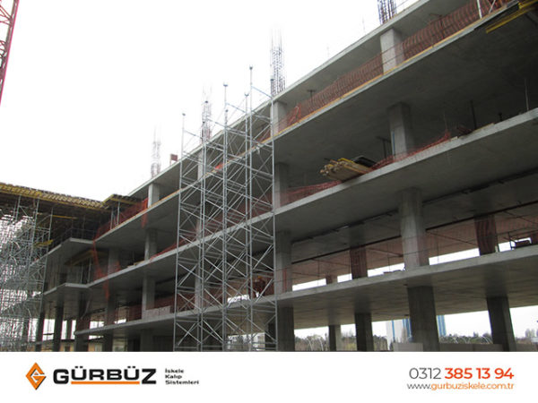 Why Should Scaffold Be Used in Construction?